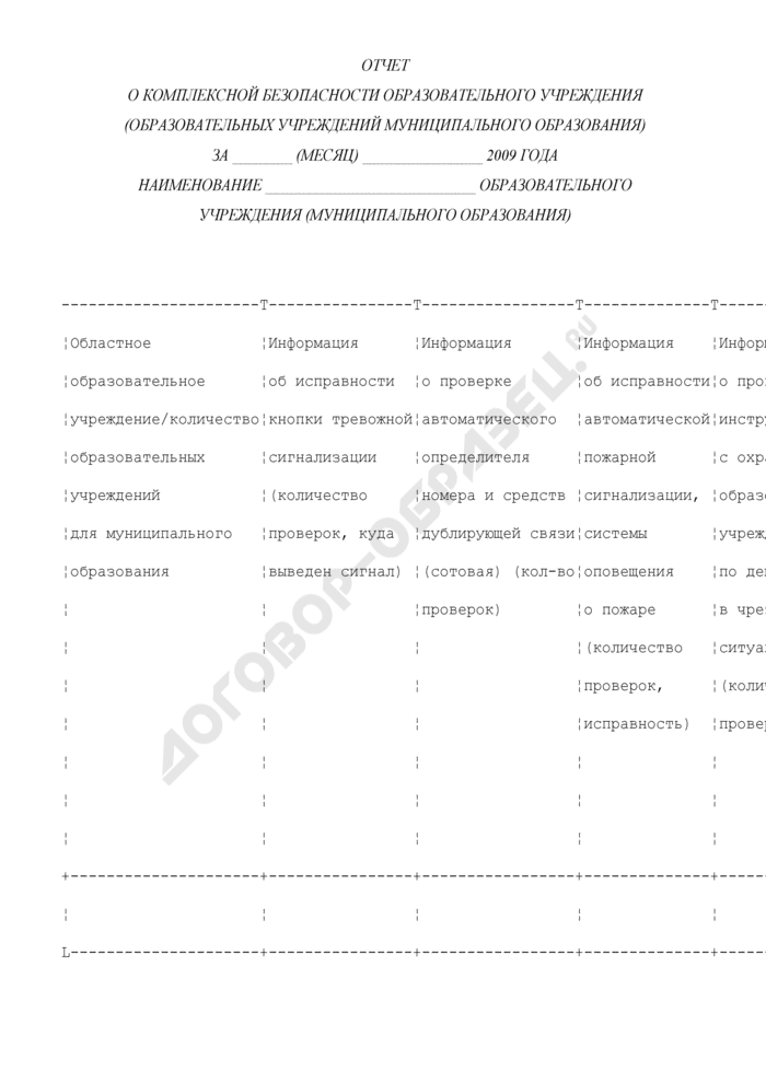 Отчет о комплексной безопасности образовательного учреждения (образовательных учреждений муниципального образования) Московской области. Страница 1