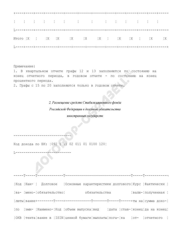 Отчет о размещении средств Стабилизационного фонда Российской Федерации. Страница 3