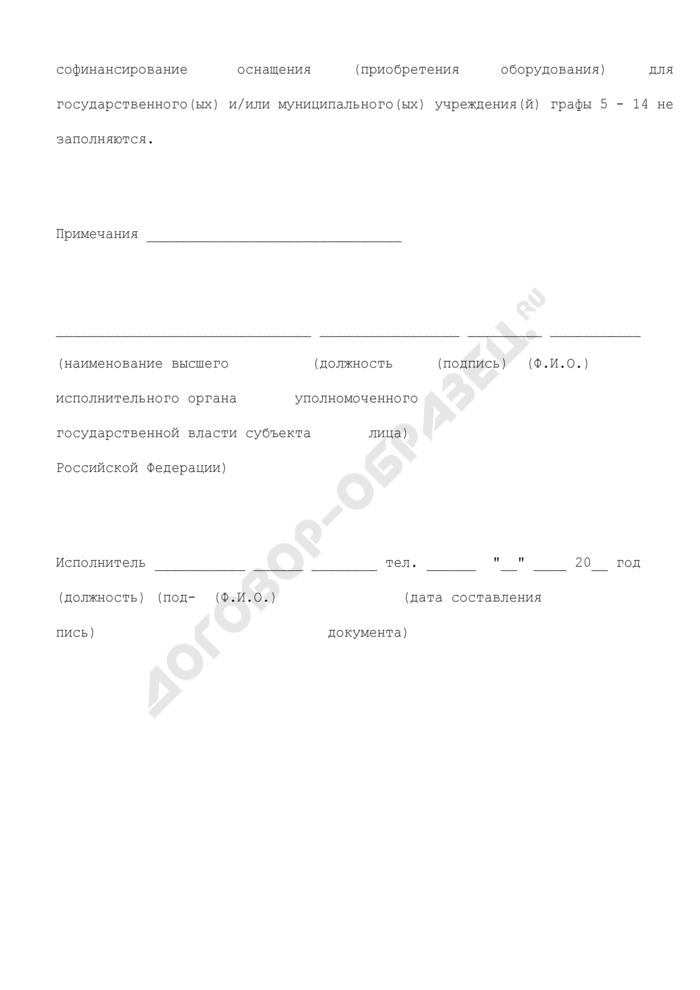 Отчет о расходовании средств федерального бюджета Субъектом, а также о своевременности выделения в запланированном объеме и расходовании средств бюджета Субъекта (приложение к соглашению о предоставлении в 2009 году субсидии из федерального бюджета бюджету субъекта Российской Федерации на софинансирование строительства (реконструкции) объектов). Страница 3