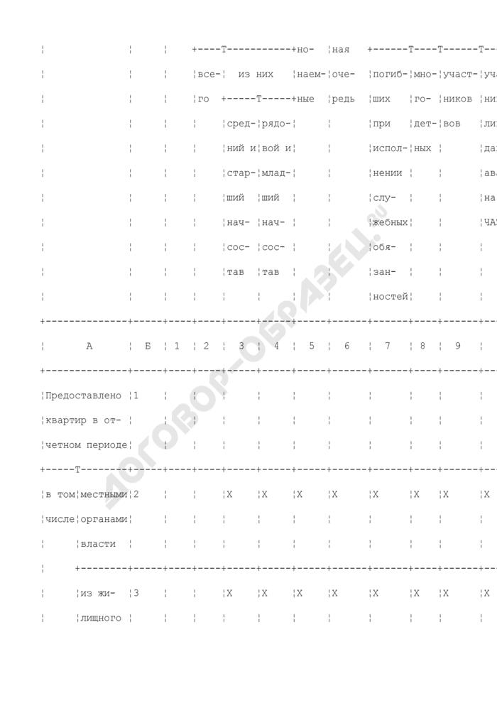 Отчет о результатах социально-правовой работы в учреждениях и органах уголовно-исполнительной системы. Форма N 3-СЗ. Страница 3
