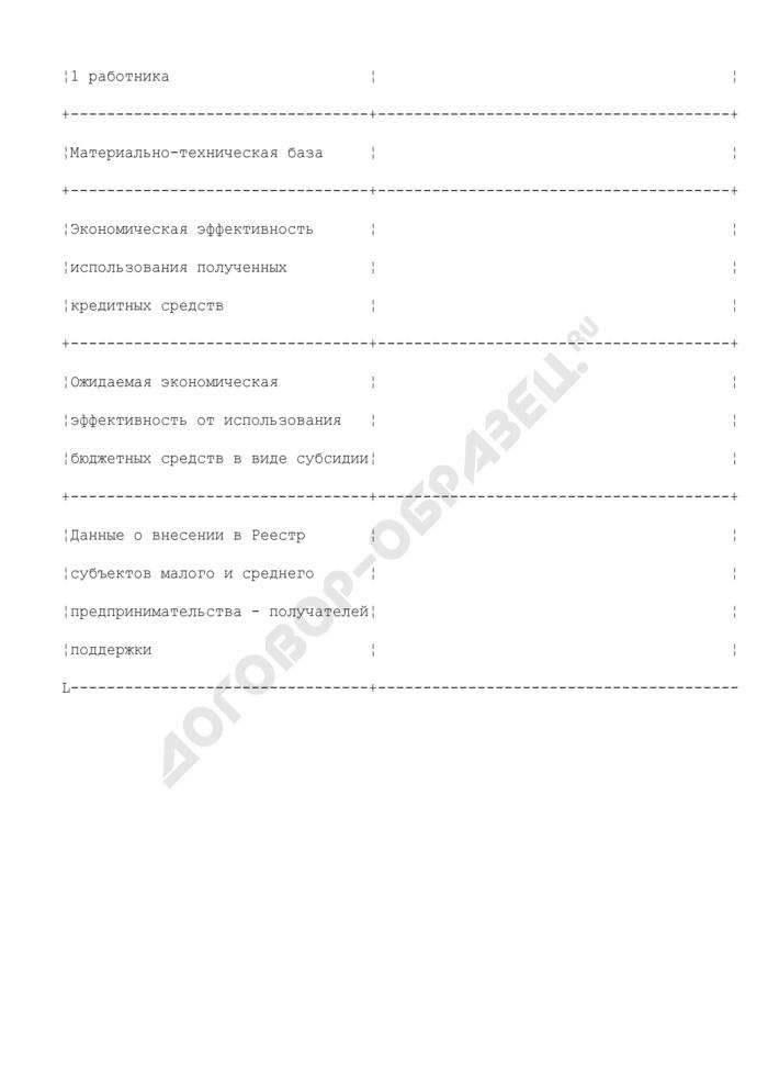 Паспорт заявителя, на предоставление в 2009 году за счет средств районного бюджета субсидий на возмещение части затрат на уплату процентов по кредитам на территории Талдомского муниципального района Московской области. Страница 3