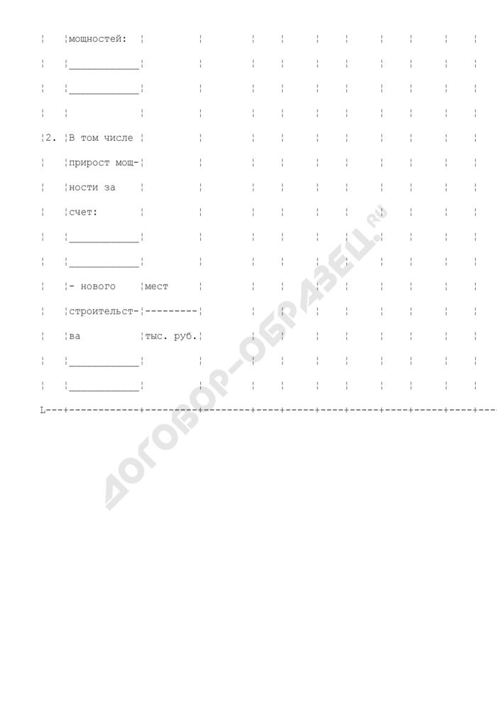 Паспорт по баням. Ввод в действие производственных мощностей. Форма N 4.3. Страница 2