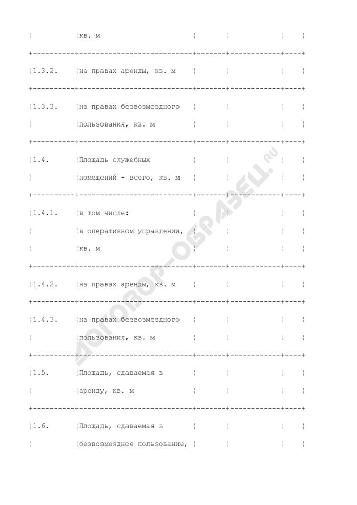 Паспорт территориального органа Федерального казначейства. Страница 3