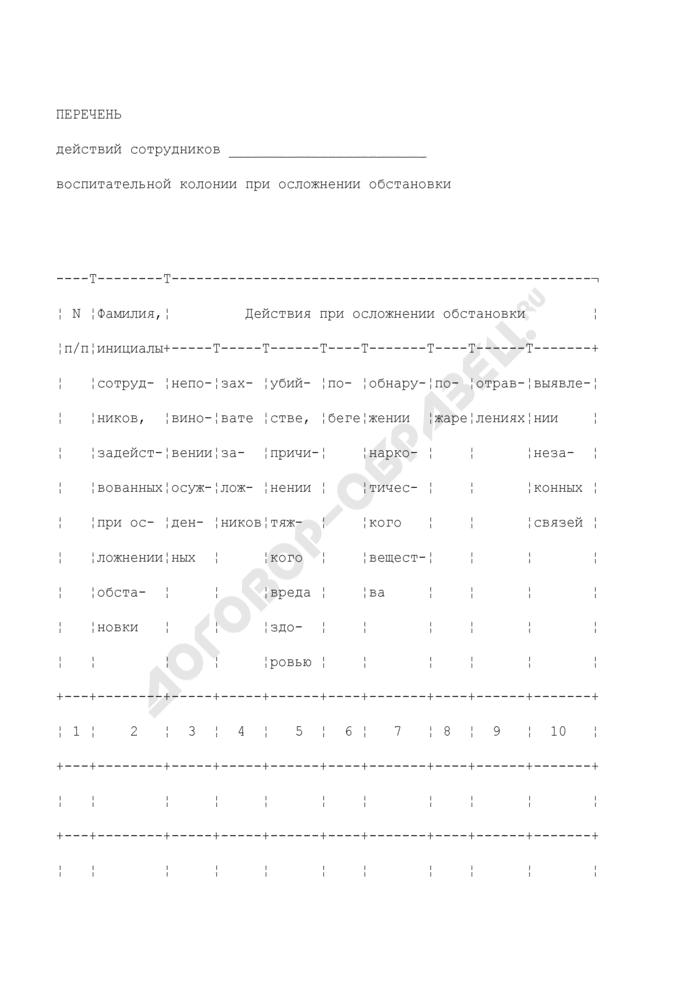 Перечень действий сотрудников воспитательной колонии при осложнении обстановки (приложение к документации оперативного дежурного воспитательной колонии). Страница 1