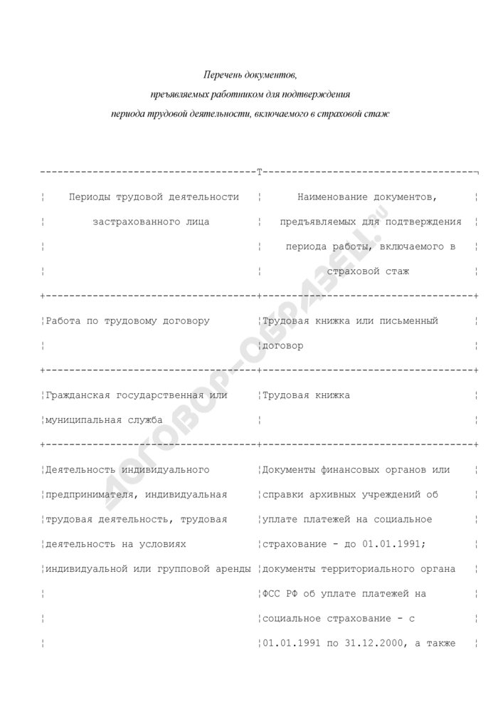 Перечень документов, предъявляемых работником для подтверждения периода трудовой деятельности, включаемого в страховой стаж. Страница 1