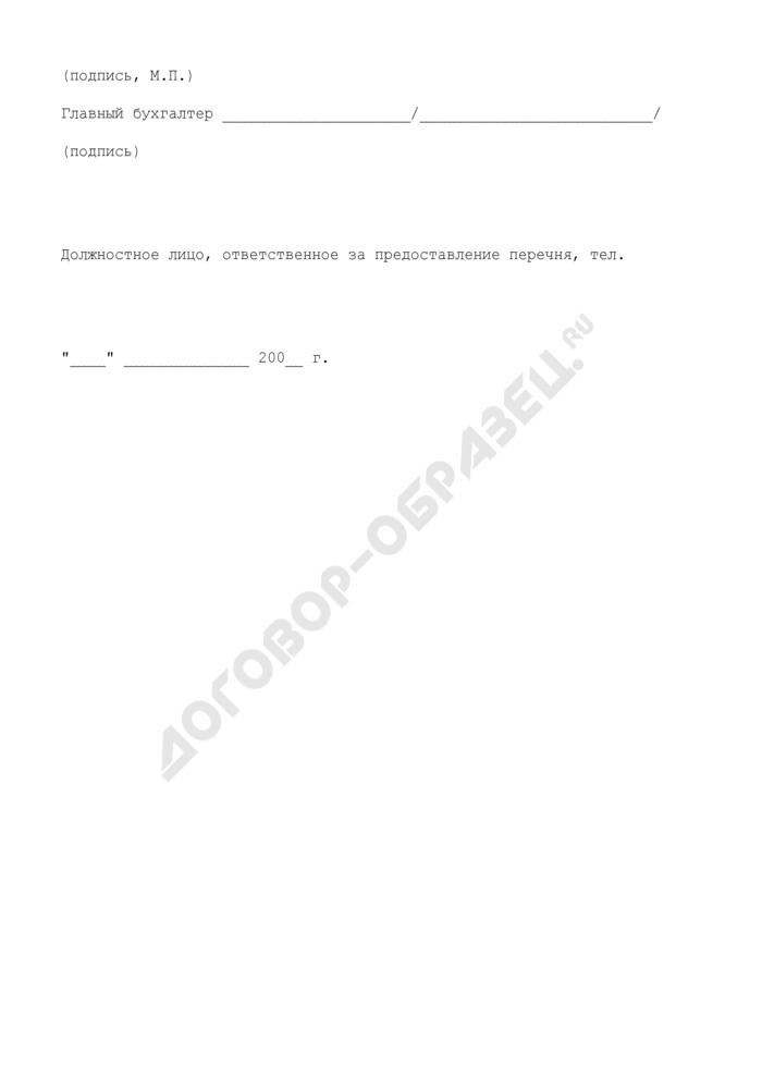 Перечень закупок товаров (работ, услуг) для муниципальных нужд городского округа Электрогорск Московской области. Страница 2