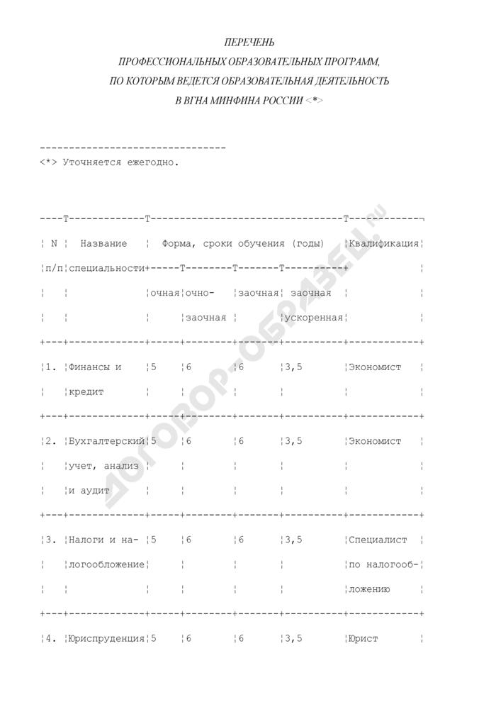 Перечень профессиональных образовательных программ, по которым ведется образовательная деятельность в ВГНА Минфина России. Страница 1