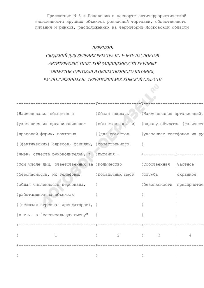 Перечень сведений для ведения реестра по учету паспортов антитеррористической защищенности крупных объектов торговли и общественного питания, расположенных на территории Московской области. Страница 1