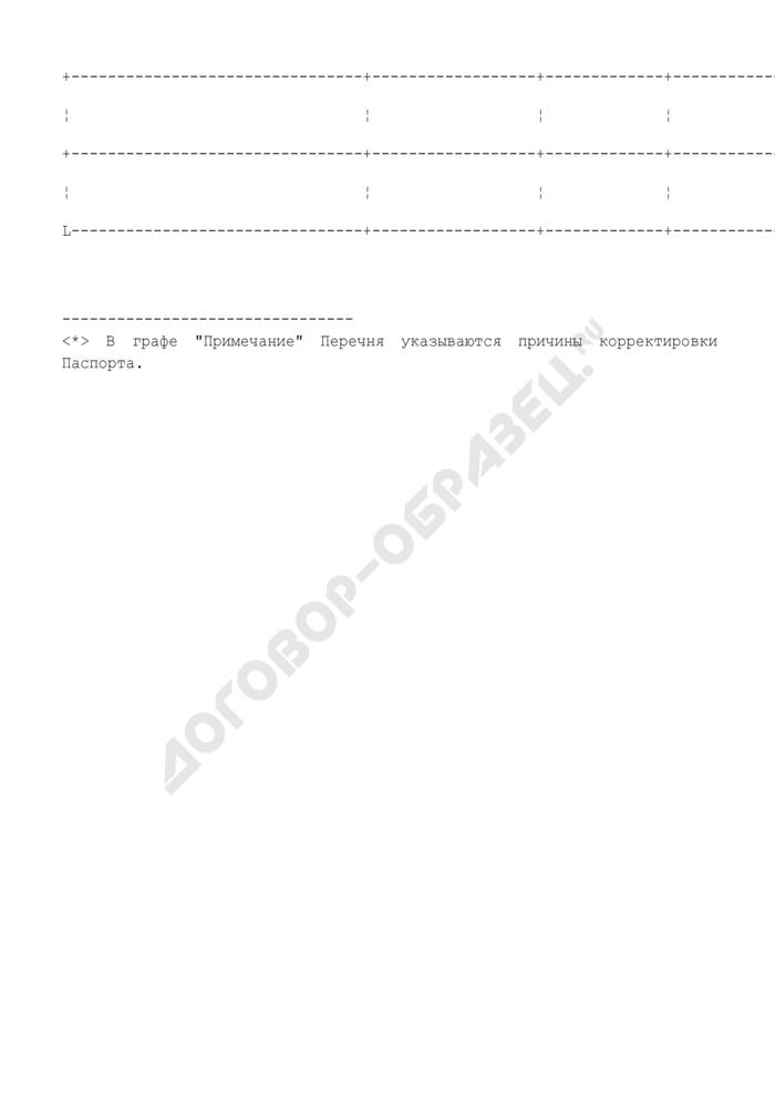 Перечень сведений для ведения реестра по учету паспортов антитеррористической защищенности крупных объектов торговли и общественного питания, расположенных на территории Московской области. Страница 2