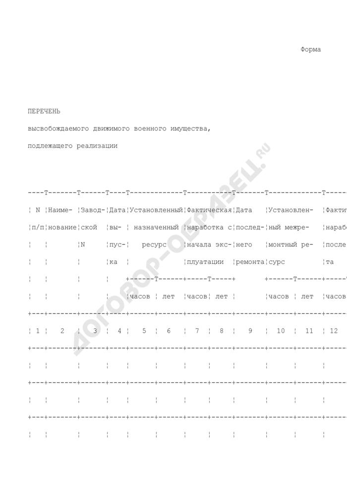 Перечень высвобождаемого движимого военного имущества, подлежащего реализации (авиационного имущества, имущества средств связи, радиотехнического средства и электрооборудования, имеющего остаточный ресурс по эксплуатации и (или) календарному сроку до списания и очередного ремонта). Страница 1