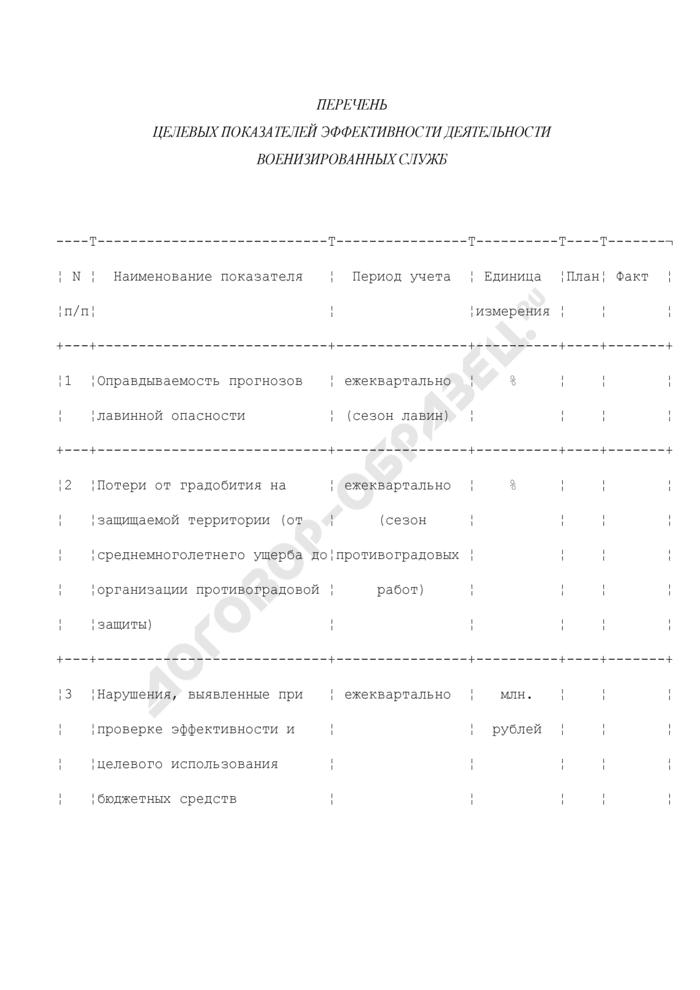 Перечень целевых показателей эффективности деятельности военизированных служб. Страница 1