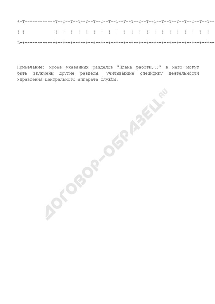 План работы Управления центрального аппарата Федеральной службы по экологическому, технологическому и атомному надзору на год. Страница 3