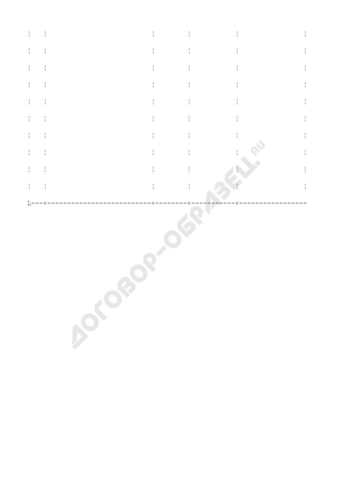 Календарный план выполнения работ (приложение к договору на выполнение проектно-изыскательских работ по землеустройству, земельному кадастру и мониторингу земель). Страница 2