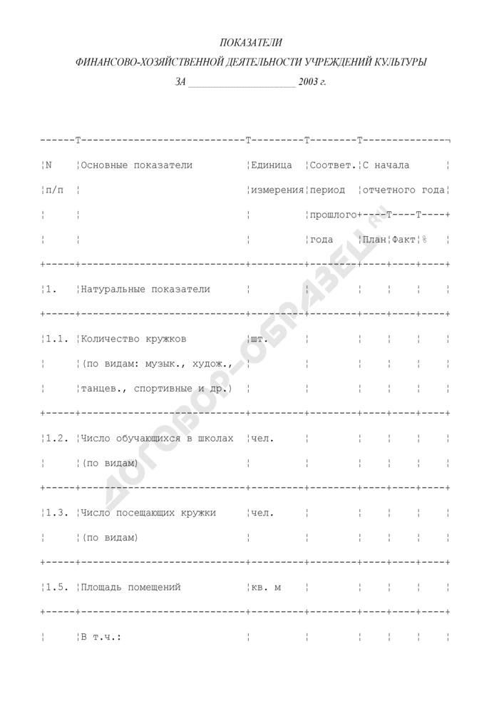 Показатели финансово-хозяйственной деятельности учреждений культуры г. Серпухова Московской области. Страница 1