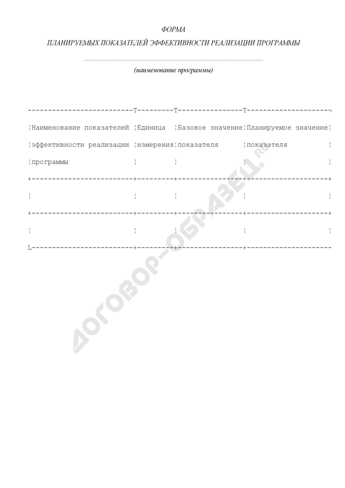 Форма планируемых показателей эффективности реализации программы городского округа Орехово-Зуево Московской области. Страница 1