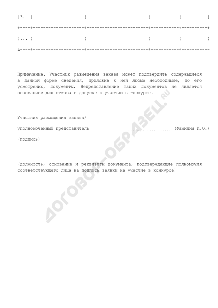 Предложение о функциональных характеристиках (потребительских свойствах) или качественных характеристиках предлагаемых товаров (о качестве выполняемых работ, оказываемых услуг) (приложение к заявке на участие в конкурсе на право заключения государственного контракта на поставки товаров, выполнение работ, оказание услуг для государственных нужд города Москвы). Форма N 4. Страница 2