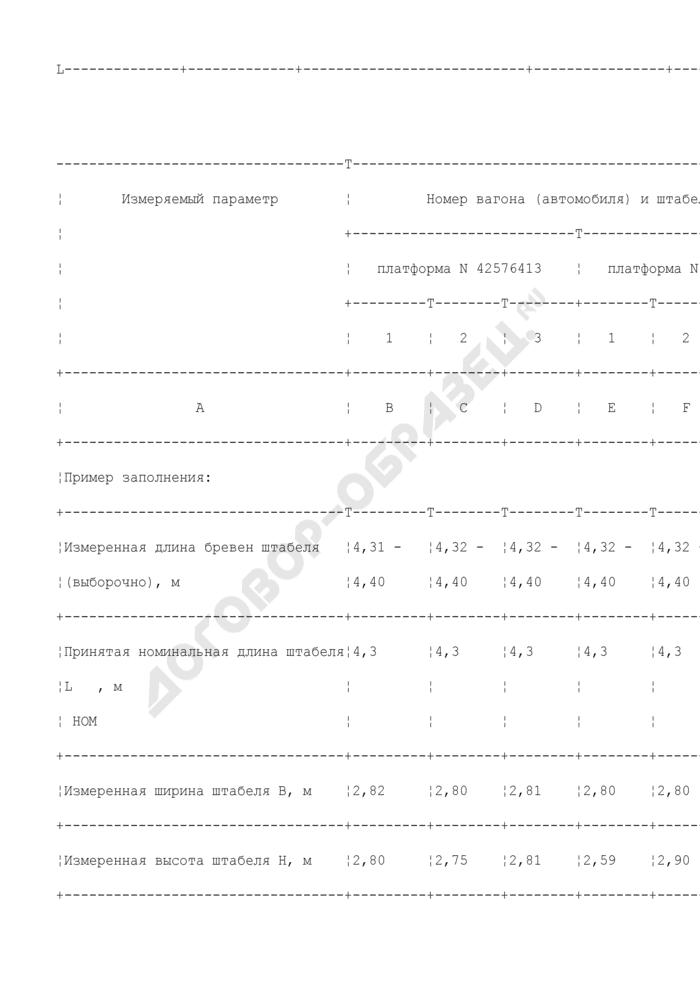 Протокол выполнения измерений объема партии круглых неокоренных лесоматериалов, погруженных на вагоны и автомобили, групповым геометрическим методом по МВИ пр 13260.1:МВИ.004-07. Страница 2