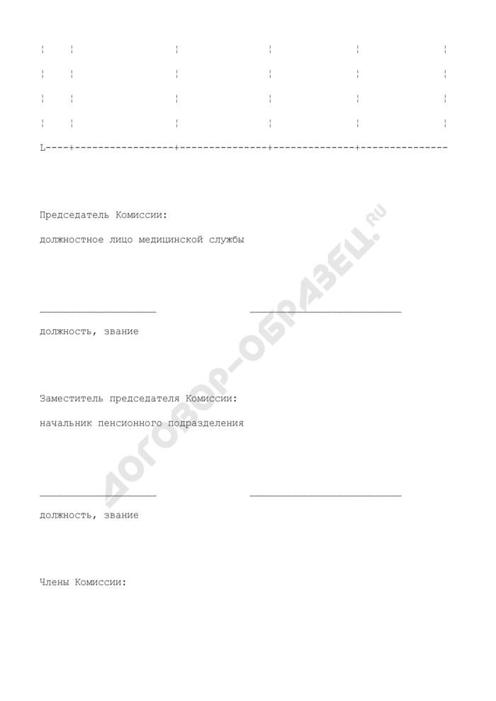 Протокол заседания санаторно-курортной комиссии по рассмотрению заявлений пенсионеров Федеральной службы безопасности о выделении им путевок в санатории и дома отдыха. Страница 3