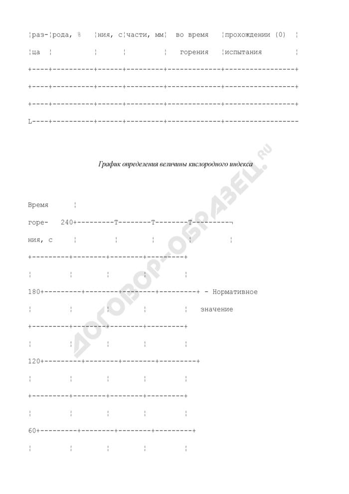 Протокол определения кислородного индекса конвейерных лент. Страница 2