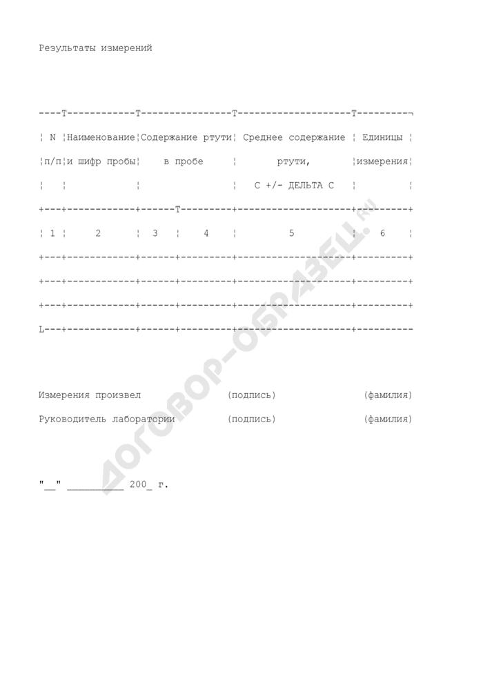 Протокол по результатам измерений концентрации ртути в питьевой (природных, сточных водах). Страница 2