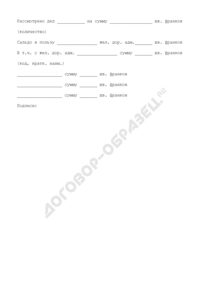 Протокол претензионного совещания по спорным делам за несохранные перевозки грузов между железными дорогами стран СНГ. Страница 2