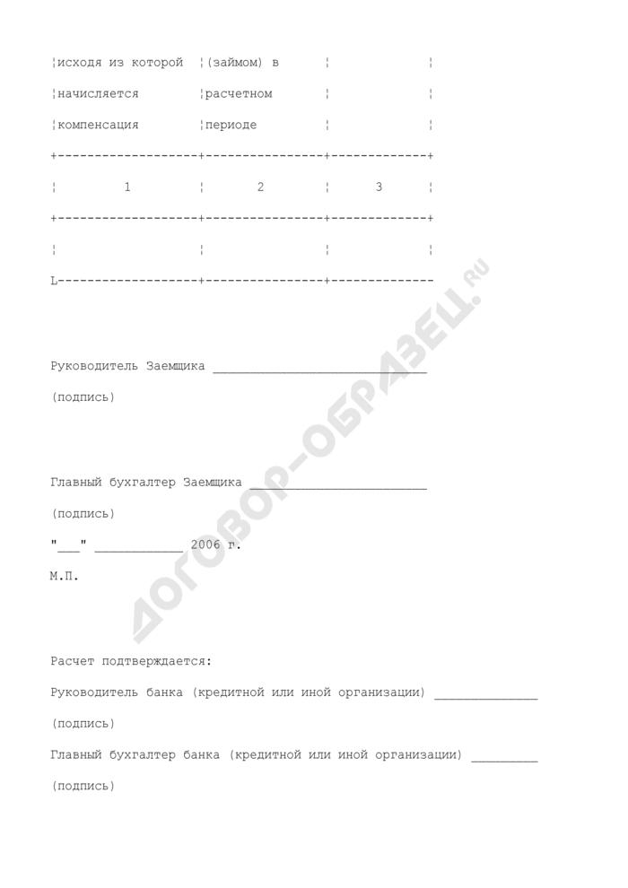 Форма расчета компенсации расходов по уплате процентов по кредитам (займам), привлеченных организациями для обеспечения финансирования плана (программы) мероприятий по газификации Московской области. Страница 2