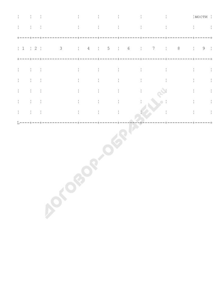 Расчет величины потребления основных фондов за расчетный год (таблица С). Страница 2
