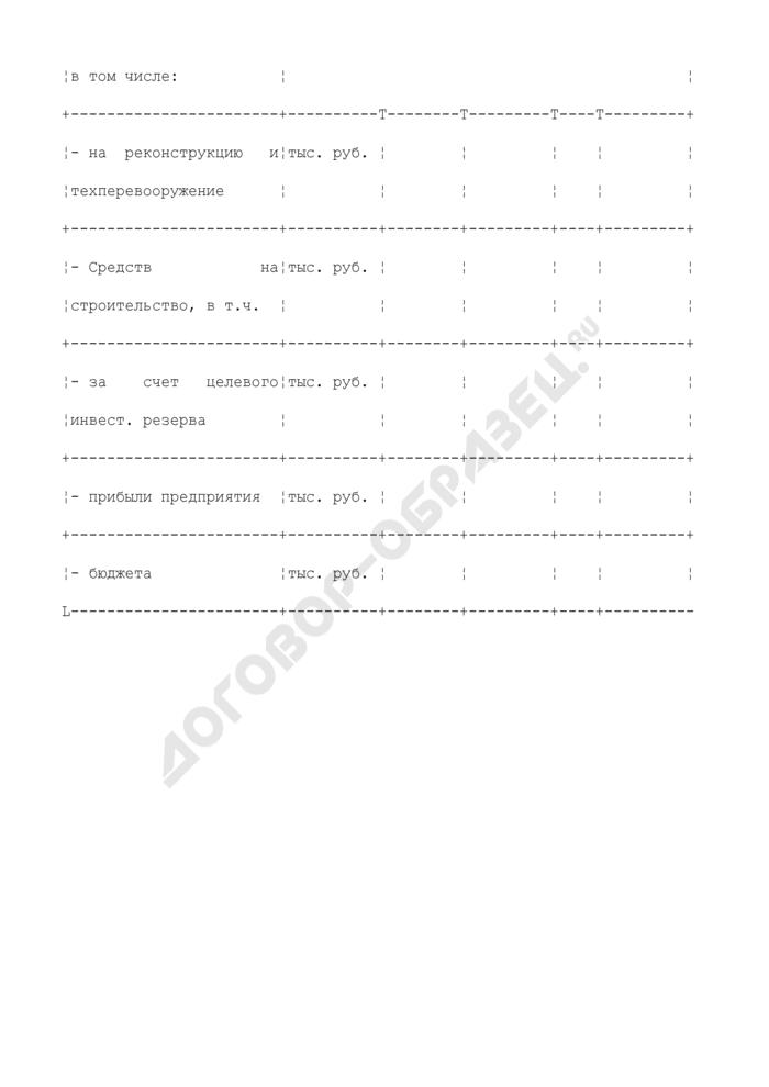 Расчет источников финансирования капитальных вложений. Страница 2