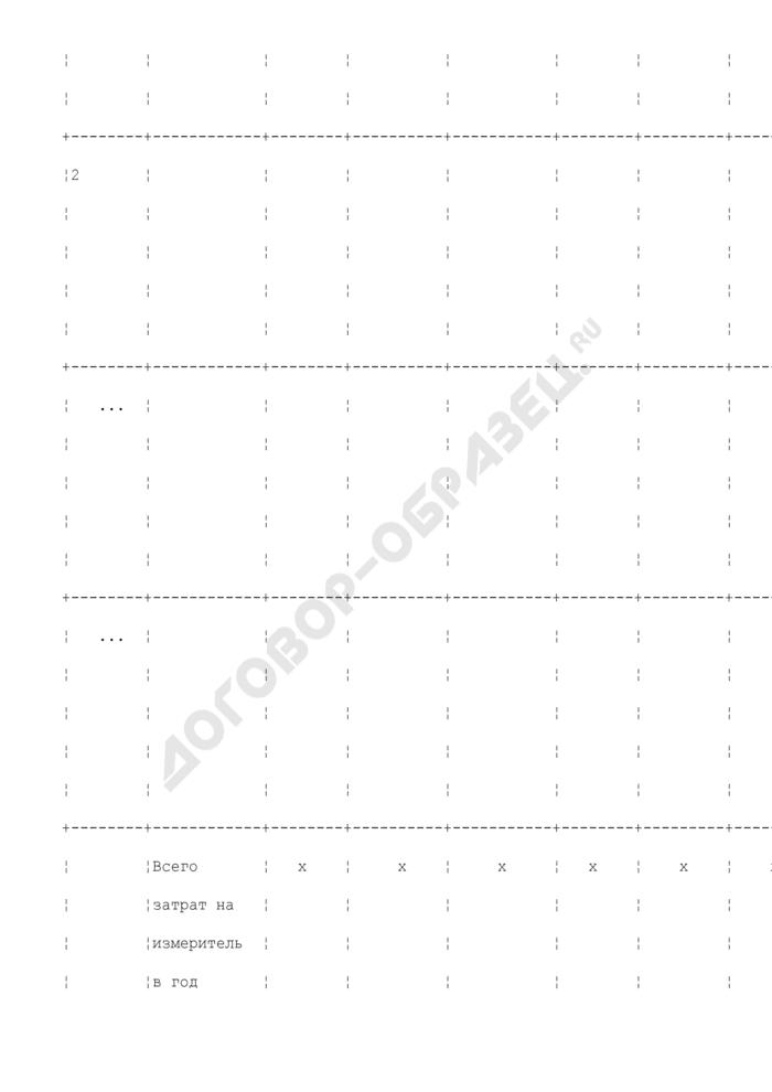 Расчет комплексной цены (тарифа) на комплекс работ. Форма N 13. Страница 2