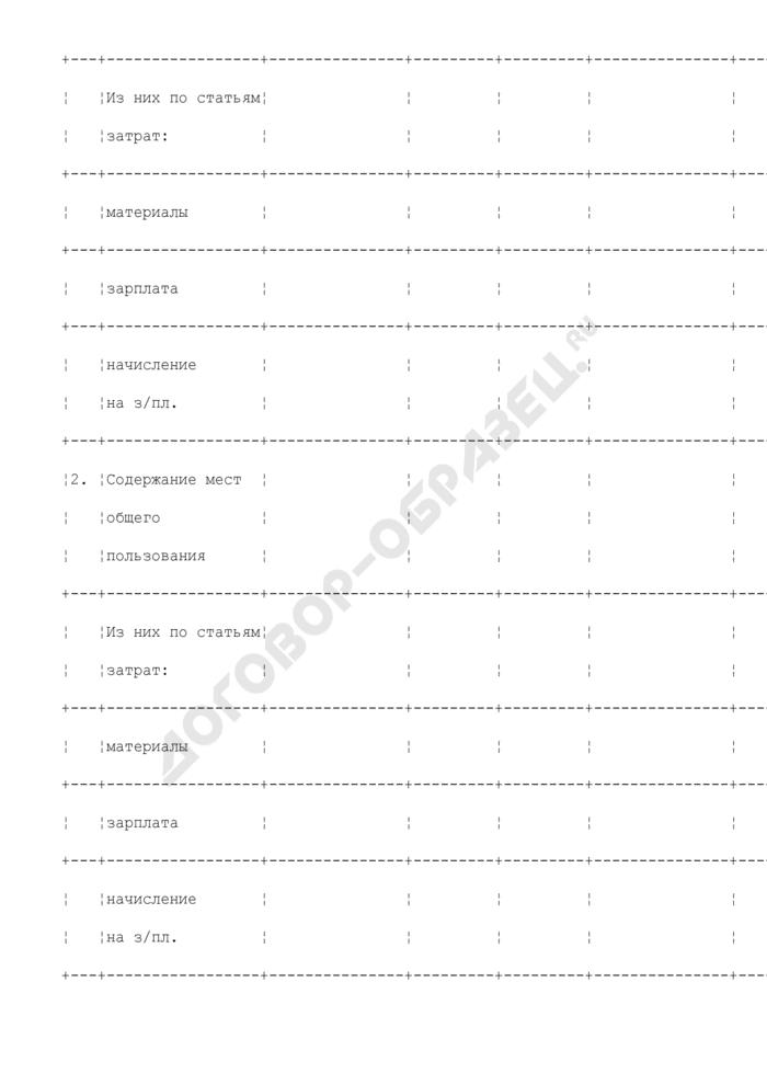 Расчет платы граждан за содержание и ремонт жилого помещения в Воскресенском муниципальном районе Московской области. Страница 2