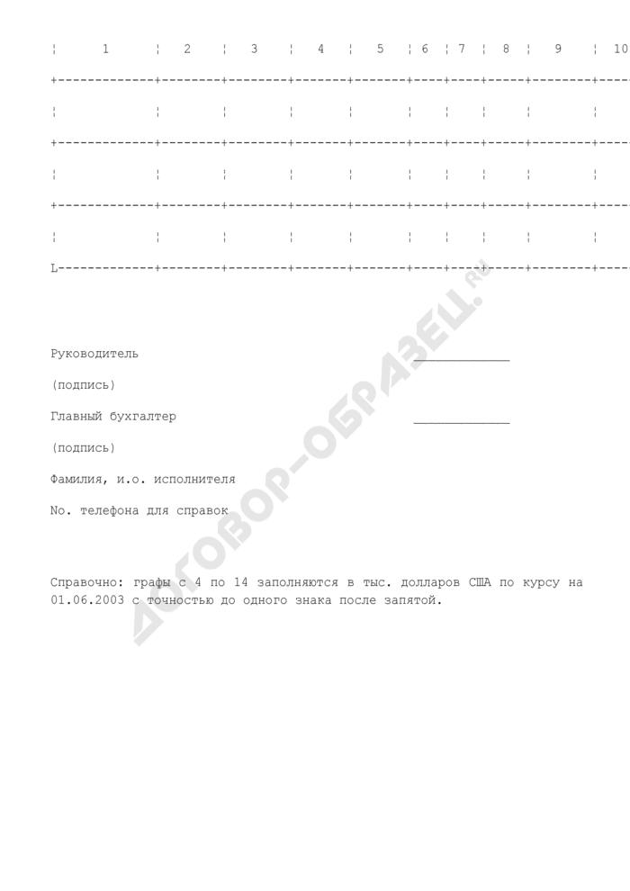 Расчет потребности на выделение средств в иностранной валюте в год для уплаты взносов в Международные организации. Страница 2