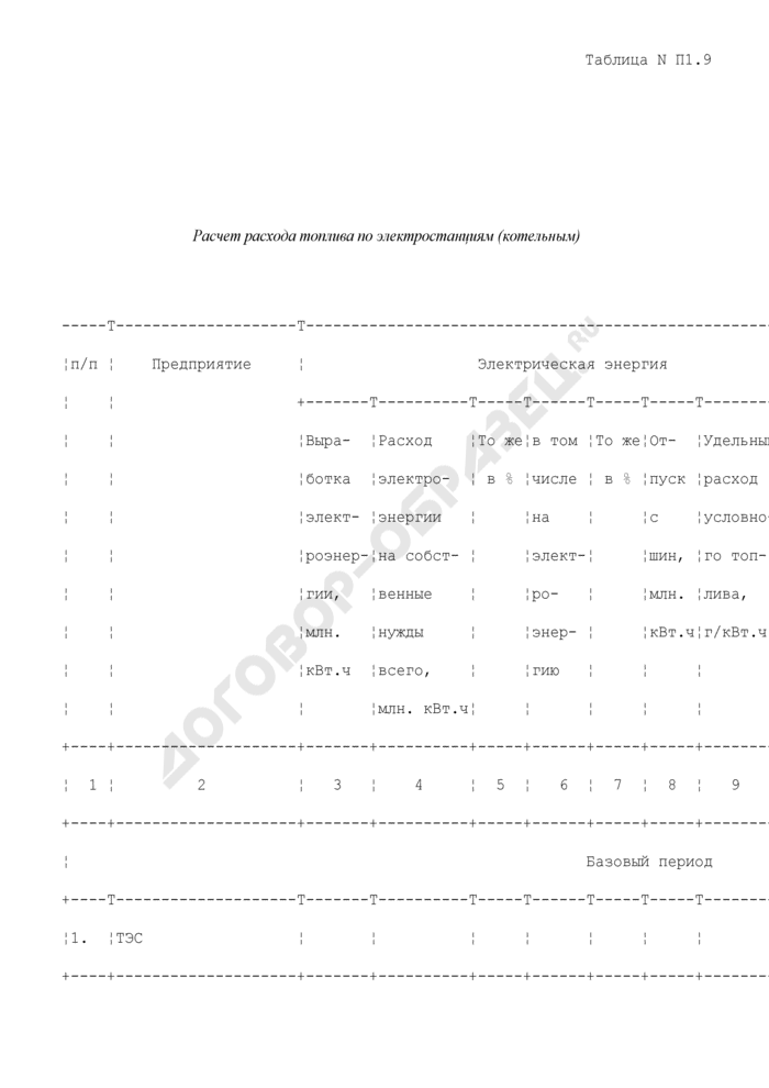 Расчет расхода топлива по электростанциям (котельным) (таблица N П1.9). Страница 1