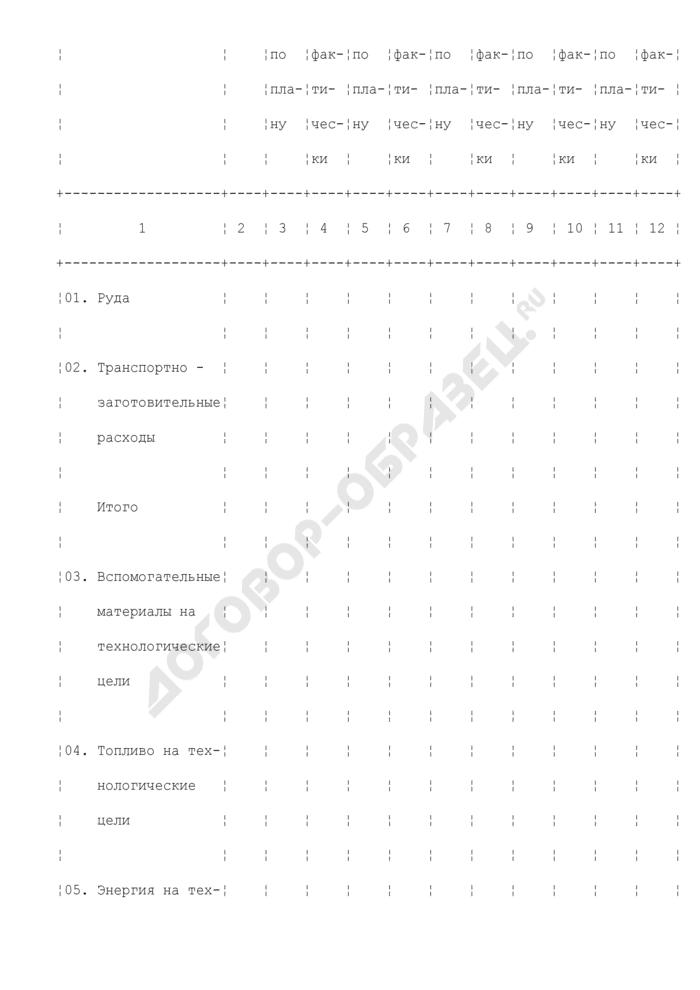 Калькуляция на переработку руд драгметаллов и алмазов на обогатительной фабрике. Страница 3