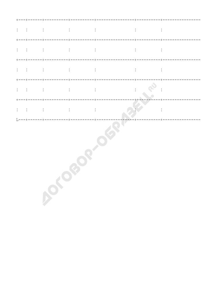 Карточка регистрации личного приема граждан в Росприроднадзоре и его территориальных органах. Страница 2