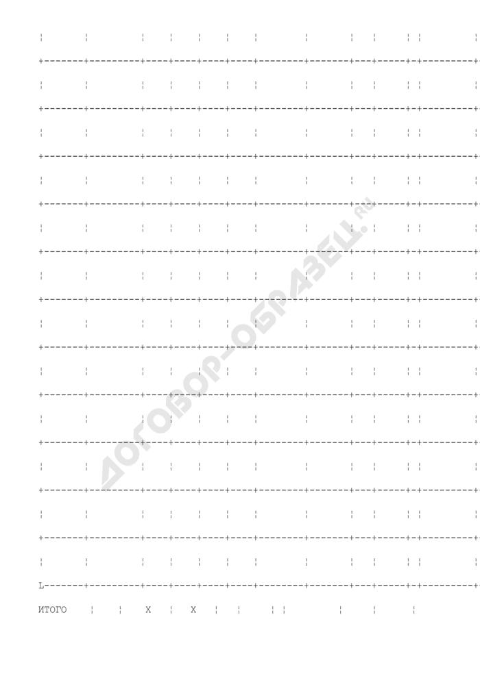 Копия квитанции. Форма N БО-14 автосервис. Страница 3