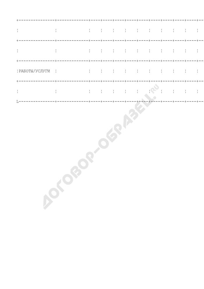 Муниципальный заказ города Чехова Московской области в поквартальной разбивке на год. Страница 2