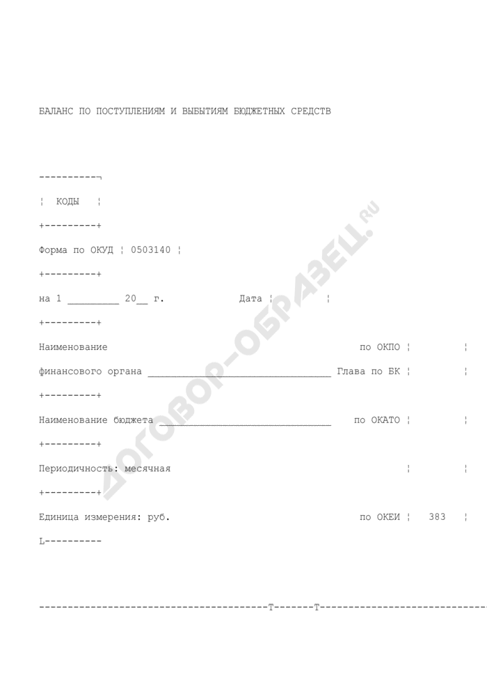 Баланс по поступлениям и выбытиям бюджетных средств. Страница 1