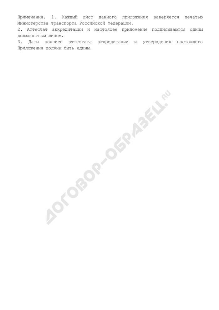 Область аккредитации испытательной лаборатории (центра) (приложение к аттестату аккредитации аккредитованного субъекта). Страница 3