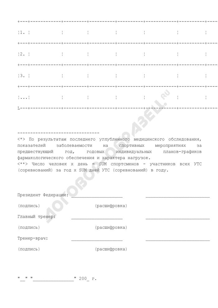 Обоснование заявки на медикаменты, биологически активные добавки и изделия медицинского назначения для подготовки сборной команды России. Страница 2