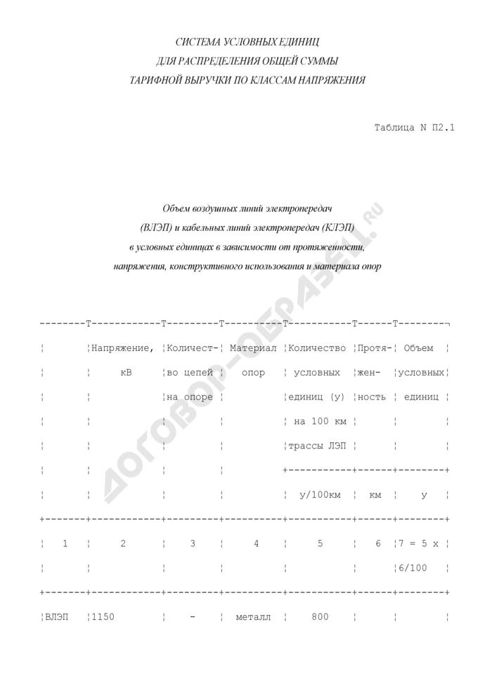 Объем воздушных линий электропередач (ВЛЭП) и кабельных линий электропередач (КЛЭП) в условных единицах в зависимости от протяженности, напряжения, конструктивного использования и материала опор (таблица N П2.1). Страница 1