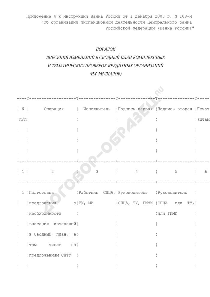 Порядок внесения изменений в сводный план комплексных и тематических проверок кредитных организаций (их филиалов). Страница 1