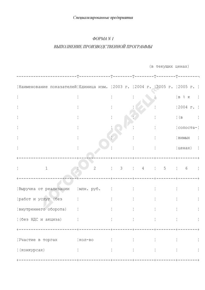 Выполнение производственной программы специализированными предприятиями Московской области. Форма N 1. Страница 1