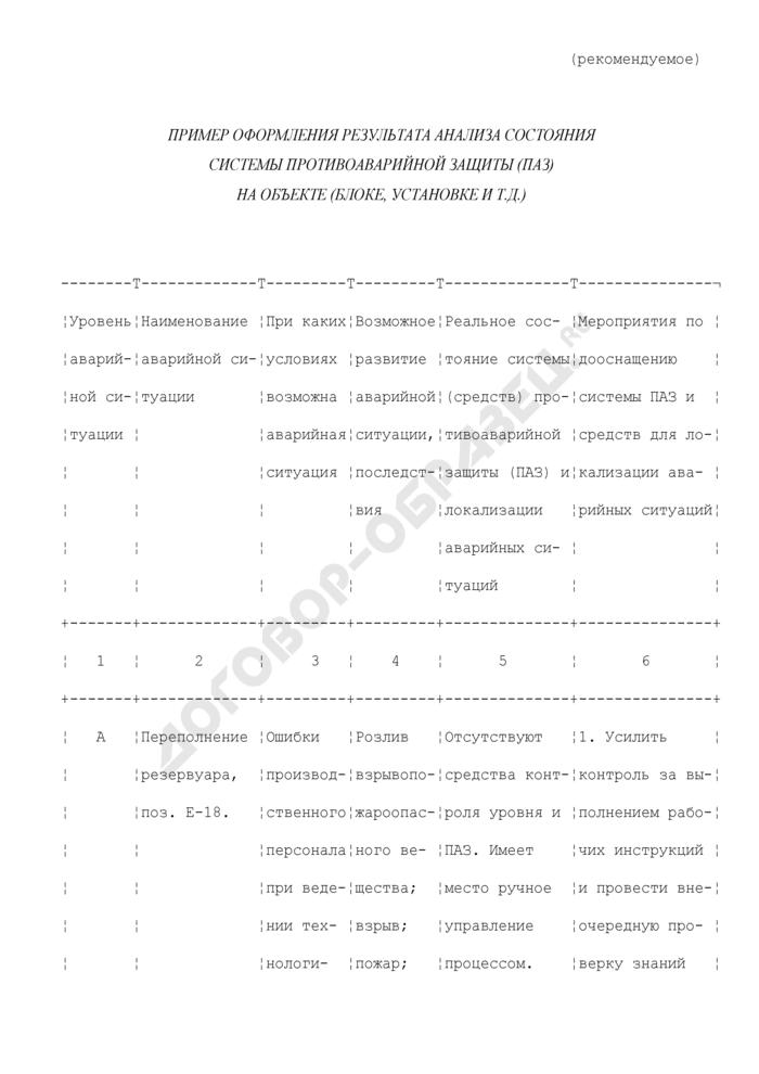 Пример оформления результата анализа состояния системы противоаварийной защиты (паз) на объекте (блоке, установке и т.д.) (рекомендуемая форма). Страница 1