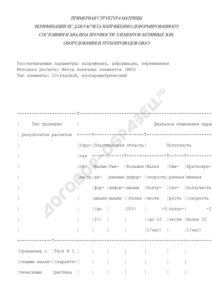 Примерная структура матрицы верификации программных средств для расчета напряженно-деформированного состояния и анализа прочности элементов активных зон, оборудования и трубопроводов объектов использования атомной энергии. Страница 1