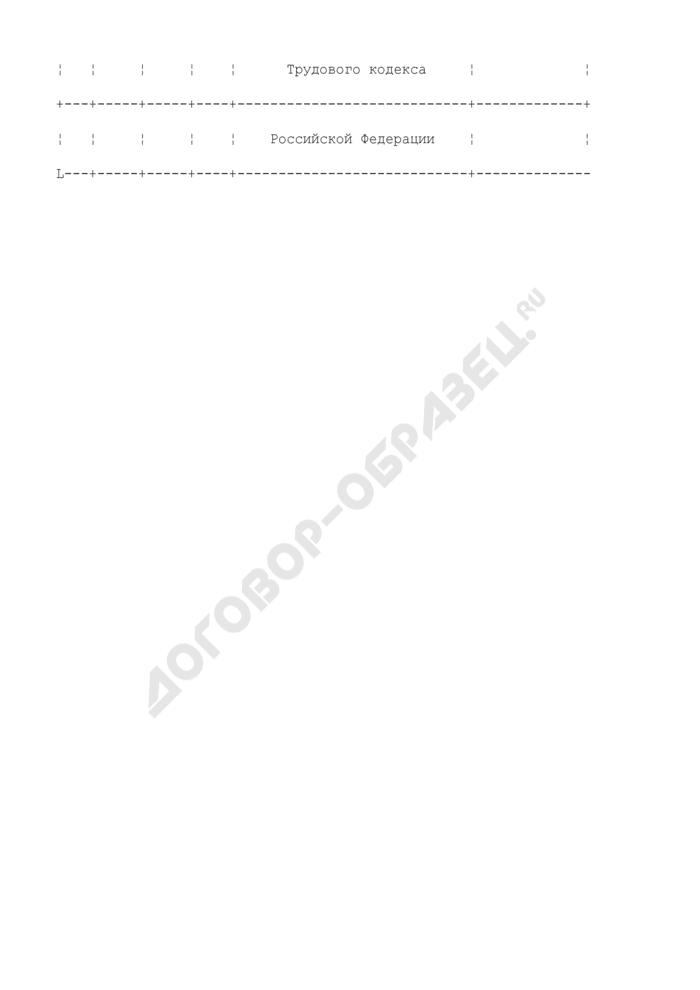 Примерная формулировка записи в трудовую книжку, связанной с прекращением трудового договора по обстоятельствам, не зависящим от воли сторон (прекращение допуска к государственной тайне, если выполняемая работа требует такого допуска, п. 10 ч. 1 ст. 83 ТК РФ). Страница 2