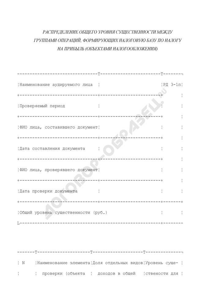 Распределение общего уровня существенности между группами операций, формирующих налоговую базу по налогу на прибыль (объектами налогообложения). Страница 1