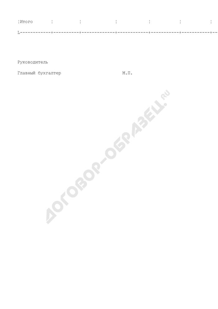 Расшифровка остатков, перечисляемых с закрываемых в учреждениях Банка России и иных кредитных организациях счетов для учета операций со средствами, поступающими во временное распоряжение бюджетных учреждений г. Фрязино Московской области. Страница 2