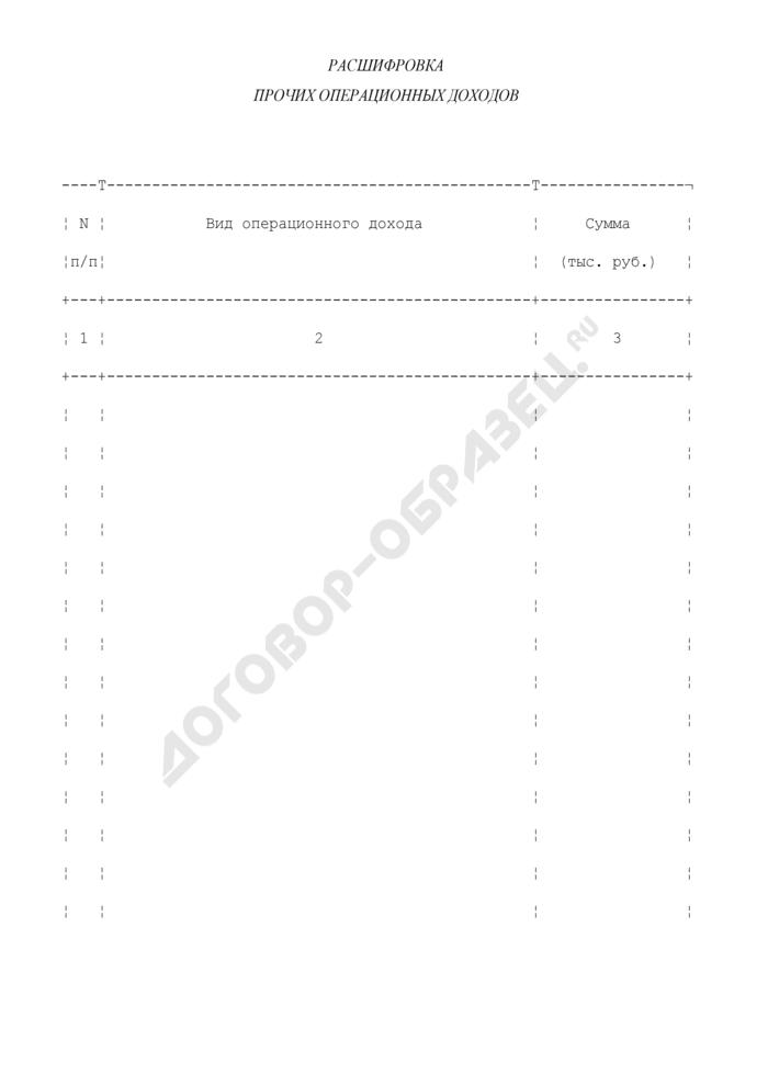 Расшифровка прочих операционных доходов. Страница 1