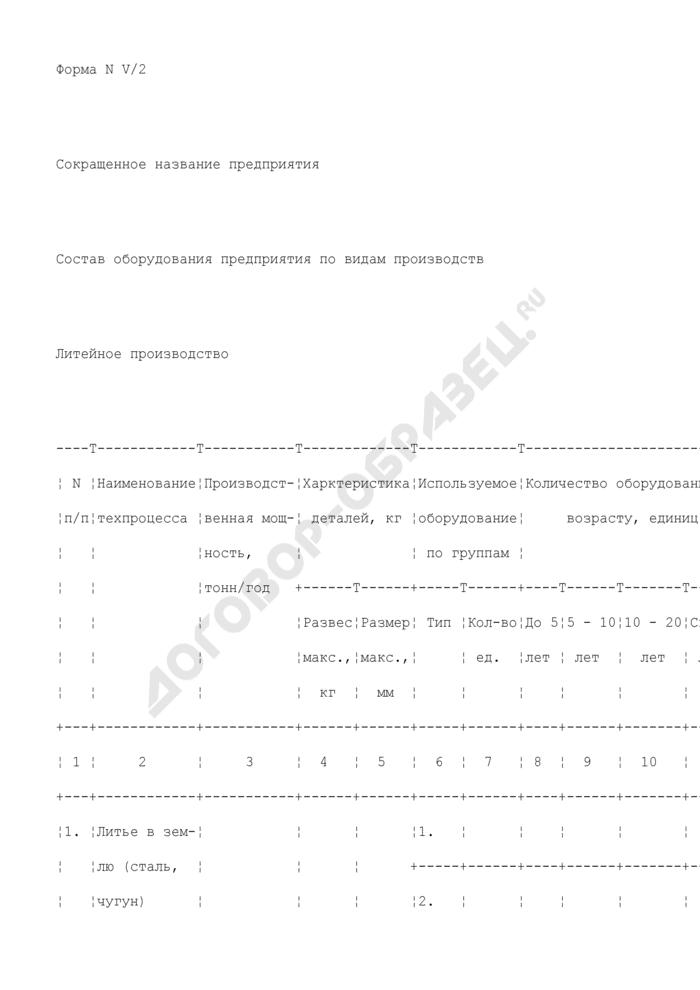 Состав оборудования предприятия, находящегося в сфере ведения и координации Роспрома, по видам производств. Литейное производство. Форма N V/2. Страница 1