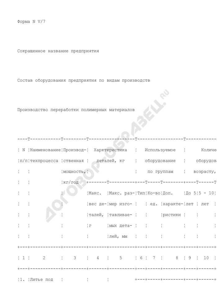 Состав оборудования предприятия, находящегося в сфере ведения и координации Роспрома, по видам производств. Производство переработки полимерных материалов. Форма N V/7. Страница 1